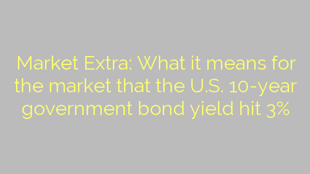 Market Extra: What it means for the market that the U.S. 10-year government bond yield hit 3%