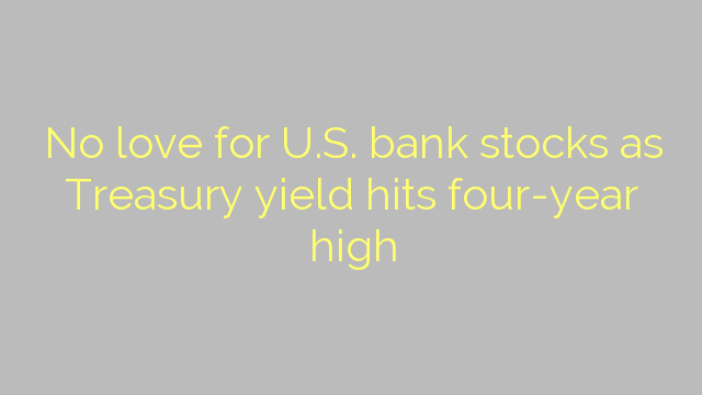 No love for U.S. bank stocks as Treasury yield hits four-year high