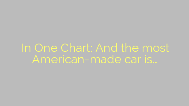 In One Chart: And the most American-made car is…