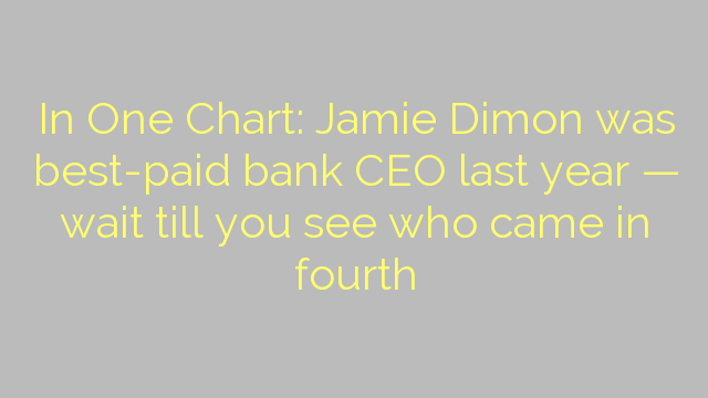 In One Chart: Jamie Dimon was best-paid bank CEO last year — wait till you see who came in fourth