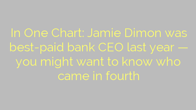 In One Chart: Jamie Dimon was best-paid bank CEO last year — you might want to know who came in fourth