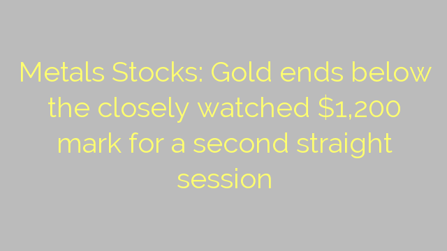 Metals Stocks: Gold ends below the closely watched $1,200 mark for a second straight session