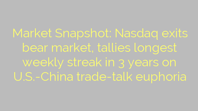 Market Snapshot: Nasdaq exits bear market, tallies longest weekly streak in 3 years on U.S.-China trade-talk euphoria