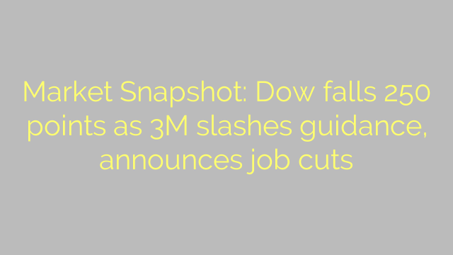 Market Snapshot: Dow falls 250 points as 3M slashes guidance, announces job cuts