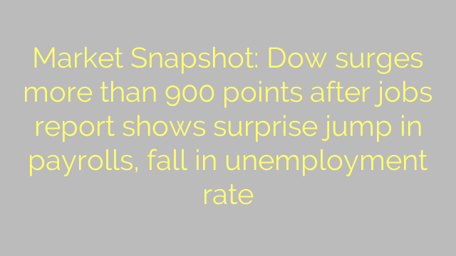 Market Snapshot: Dow surges more than 900 points after jobs report shows surprise jump in payrolls, fall in unemployment rate