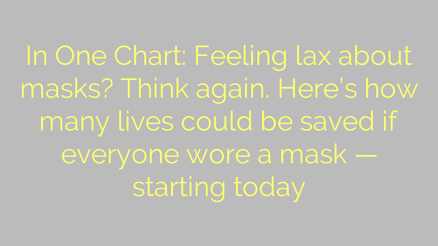 In One Chart: Feeling lax about masks? Think again. Here's how many lives could be saved if everyone wore a mask — starting today